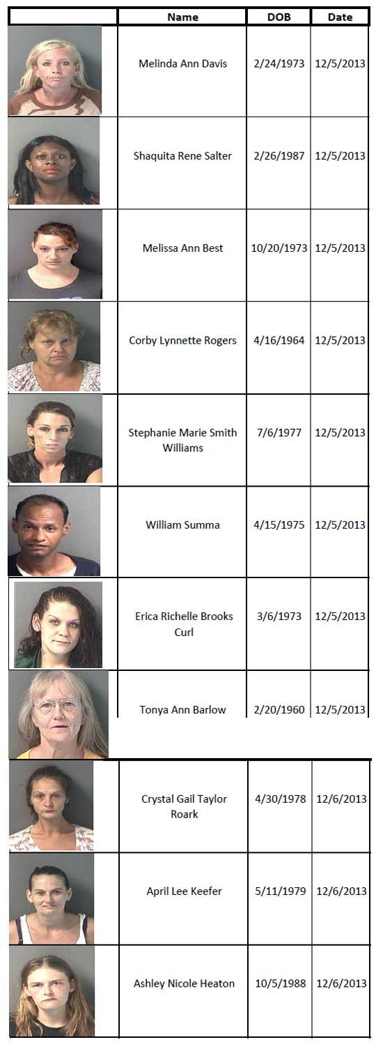 Prostitutes Peringat